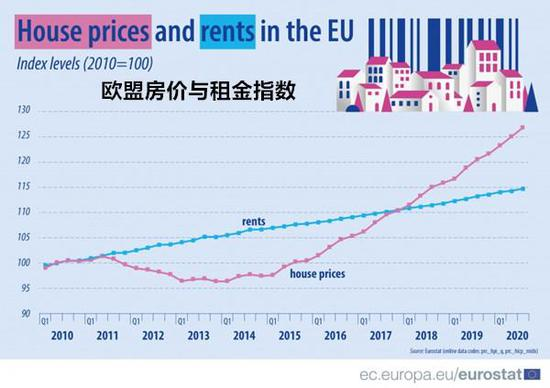 后疫情时代,全球哪些地方的房产最值得投资?图2