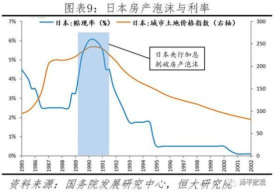 2.3 国际货币超发的历史回顾