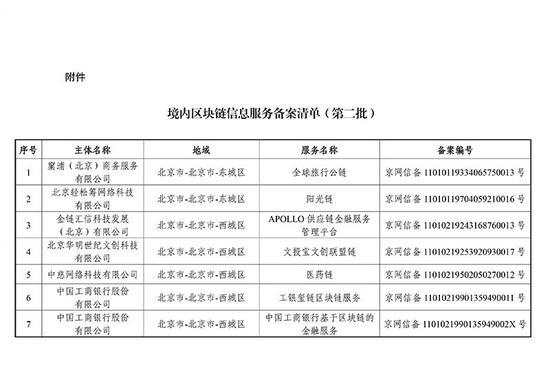 http://www.reviewcode.cn/yunjisuan/84461.html