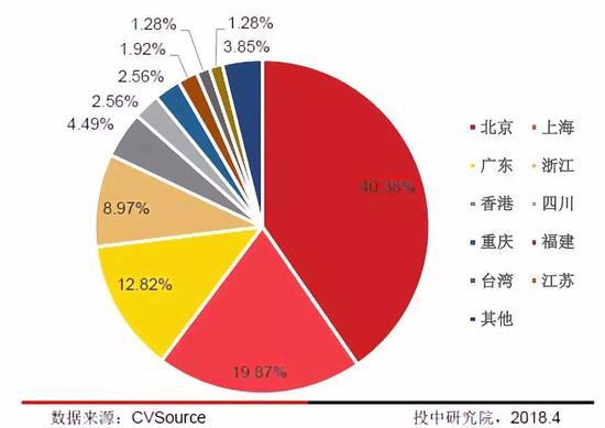 宝马线上娱乐官方网站入口|恒为科技(上海)股份有限公司关于首次公开发行募集资金专用账户销户的公告