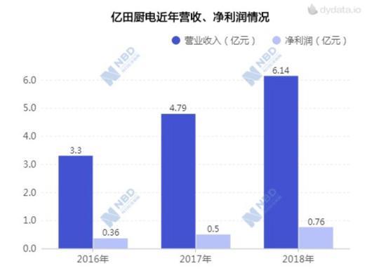 「缅甸龙虎斗赌场网站」京东第三季度净利润为31亿元 同比增长160.6%