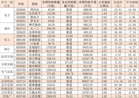 http://www.liuyubo.com/jingji/1861259.html