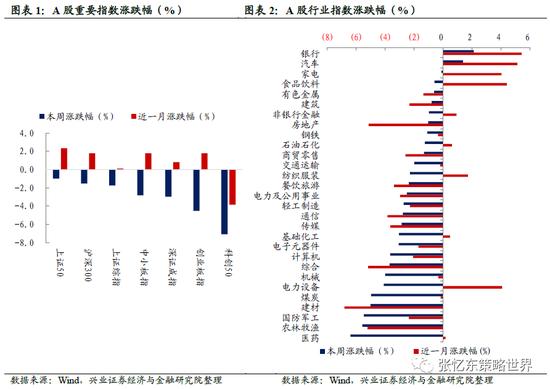 兴证策略:港股性价比优于A股 南下资金持续流入