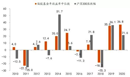 李迅雷:股市繁荣仍将持续 但全面牛市已无可能