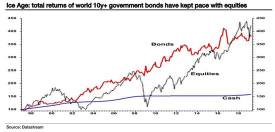 2019经济大衰退_经济学家认为,美国引爆的下一波全球经济大衰退可能提早到2019年就...