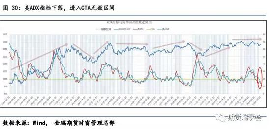 ceo国际平台 - 王思然:中国经济或将迎来平稳发展 铜价温和反弹可能性更大