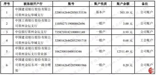 申搏官网注册官网_五洋停车股东胡云高拟减持股份 预计减持不超总股本0.33%