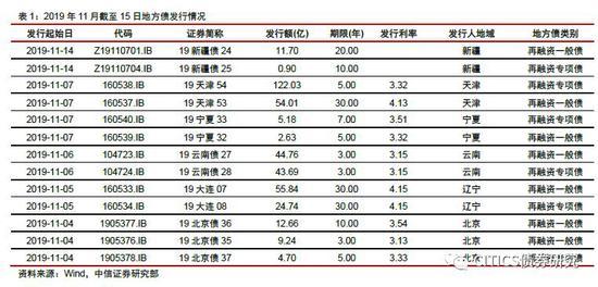 开元娱乐场_港府想给公务员涨工资,反对派唯独阻挠港警加薪,被网友痛斥