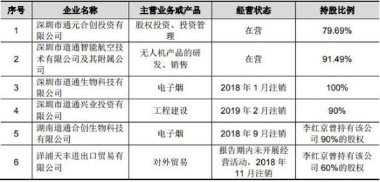 永利视讯赌城 - 工信部发环保装备企业名单 7家新三板公司上榜