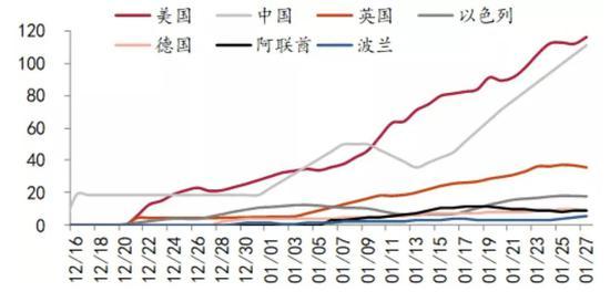 李迅雷:全球防疫曙光已现 欧美经济重启或早于预期
