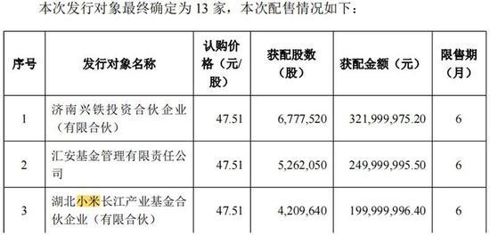 大基金与小米长江基金先后入局 精测电子牛气了