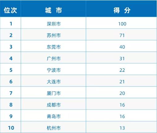 冠军娱乐体育 - 贵州燃气集团股份有限公司第二届监事会第三次会议决议公告