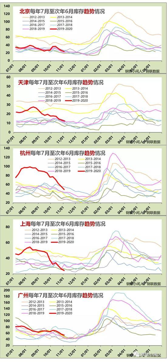 七胜娱乐平台澳门赌场·中信:利率市场化关键一步 LPR改革推动实质降息