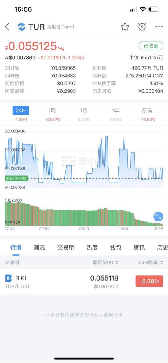 姚记-姚记官方网站 中国动力控股回购620万股涉资约67.15万港元