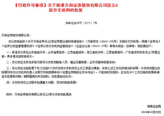 蒙特卡罗游戏盘口,新津县提升纪检干部履职能力