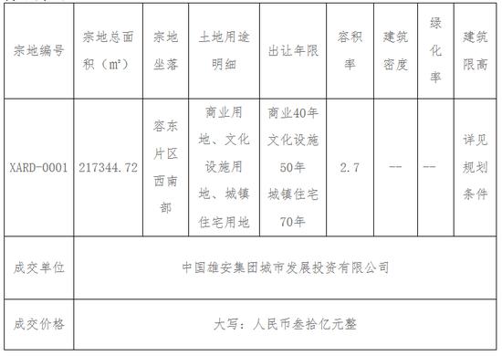 k7赌场网址,31省区市启用公车标识 北京8万多辆公车已全标识