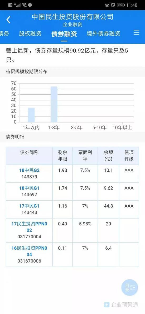 """兰博基尼娱乐场vip 孙宏斌、柳青、程维 那些从柳传志门下""""出逃""""的人"""