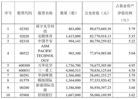 「皇轩彩票靠谱吗」深圳综改实验:未来四年市属企业总资产规模增逾45%