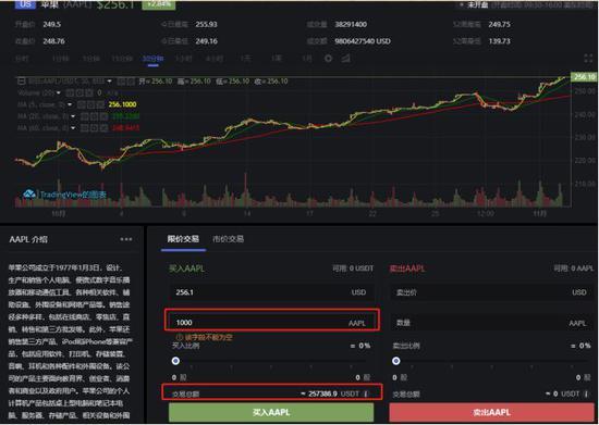 棋牌现金游戏平台 - 金价有望冲击1430?黄金、欧元、英镑交易分析
