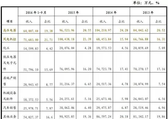 赌钱欠了12万|苏州农商行、江阴农商行触发稳定股价措施
