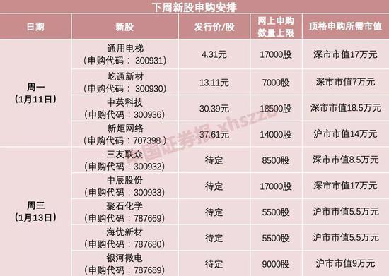 """国产""""可口可乐""""冰峰饮料要上市了:一年卖3亿 净利率超农夫山泉"""