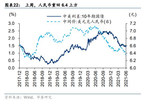 华泰策略:高景气品种是主力资金共识 关注三条行业交易主线、两条主题线