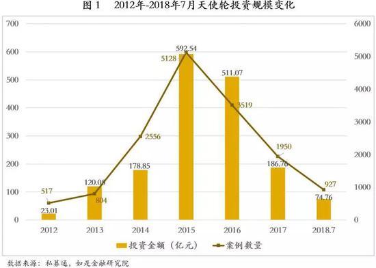管清友:中国式企业股权融资的逻辑与思路