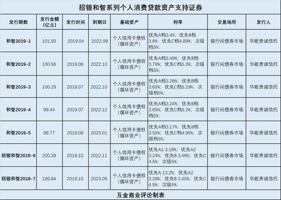 """皇冠彩票十年提款_油价""""四连跌""""跌回年初水平 加满一箱油少花5元"""