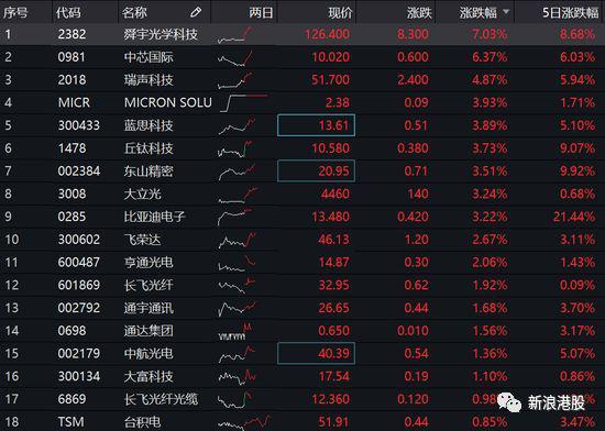 网商货体验金是什么意思,广州车展轿车TOP10 颜值与实力并存