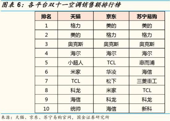「大玩家注册送18」中国歼20是复制俄方技术?其实隐身性能比俄强太多