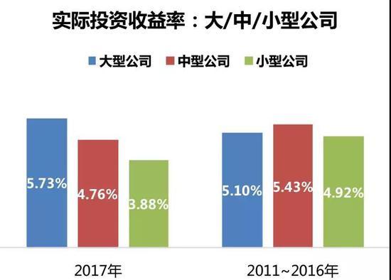 武汉大学保险经济研究所魏华林:作为保险 何谓正确