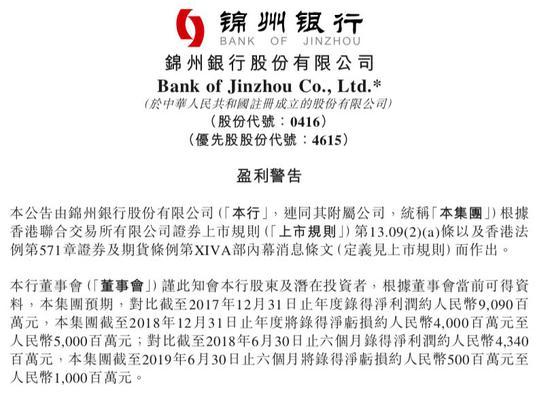 锦州银行去年预亏40-50亿:引工行等战投 高层大换血