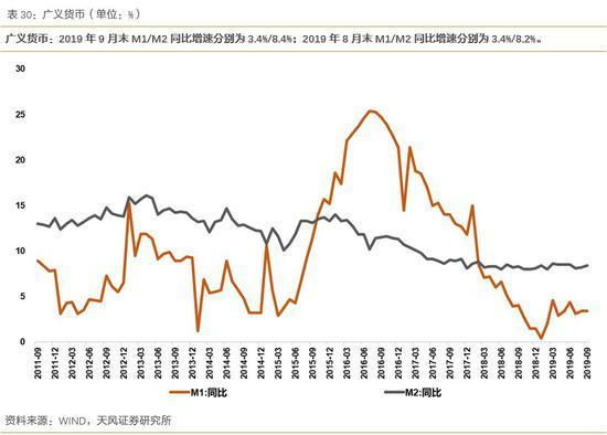 点特至尊|山西银保监局:上半年不良贷款率创10年新低