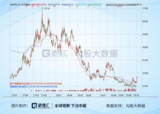 「一拳娱乐代理」服务业成九江市经济增长主引擎