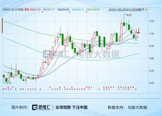 申博总代理登入-美股盘前:看好贸易谈判前景 道指期货上涨112点