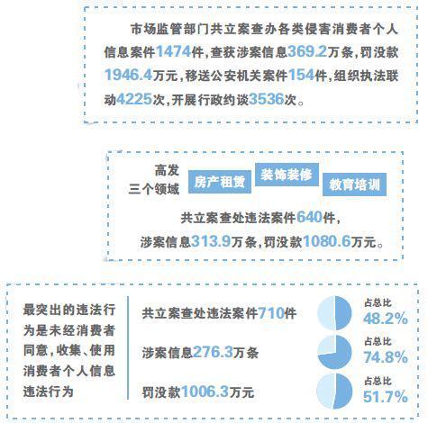 拉菲平台有app吗-为消费者挽回经济损失36万!今年上半年兴宁市市场监管局做了这些工作