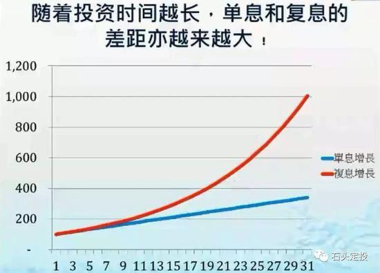 「永利澳门游戏官网」萧璟鑫:黄金报收于千三之上 下周非农看震荡上涨