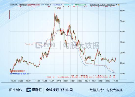 咸阳赌博游戏厅2016 携号转网难点多:仍处于试商用阶段 建议12月后再办理