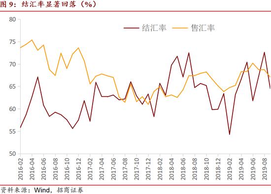 「缅甸万丰老百胜厅」掌阅科技:国金天吉减持数过半 累计减持3%股份