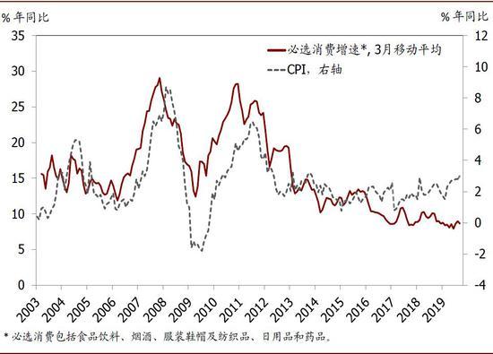 「首存送彩金白菜网」中国医疗网络急飙近3成 中期亏转盈