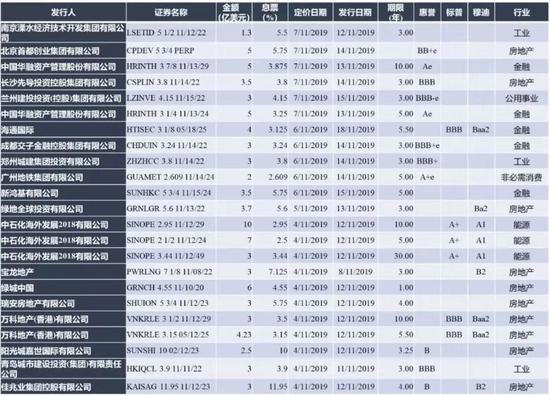 1xbet官方网站app GDP近800亿元,全市居首!惠城奋力建设国内一流中心城区