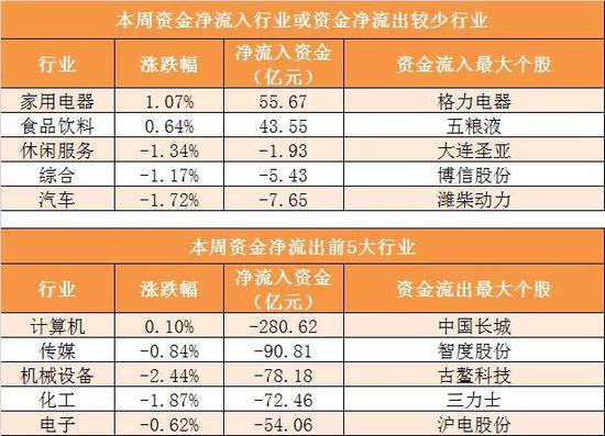 恒峰娱乐在线看片-官方首披露 贵州六盘水原书记周荣因违纪已被处分