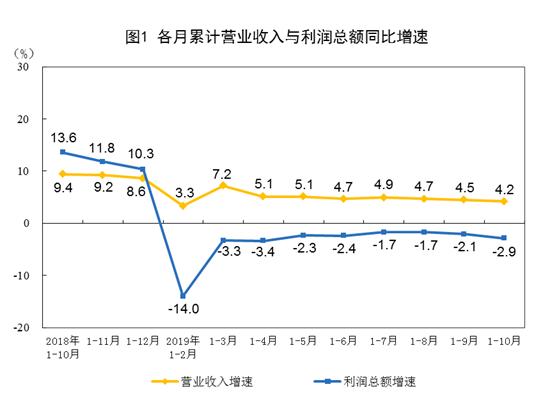 「泰皇平台登入」建银国际:超盈国际目标价降至2.9元 评级跑赢大市