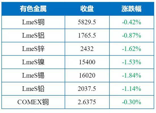"""皇冠博特网 """"白云""""海洋电子侦察卫星三颗星,中国遥感9号是不是单一卫星?"""