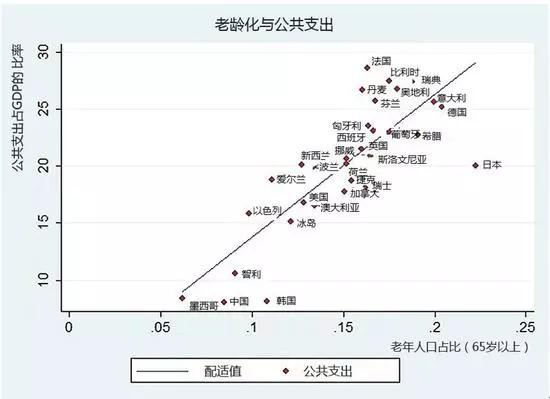 �Y料�碓矗菏澜玢y行,2015年