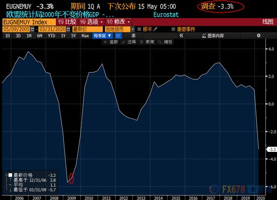 gdp一览_31省一季度GDP一览表