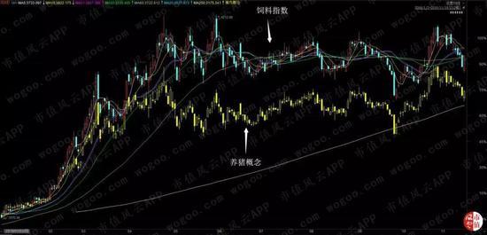 新龍娱乐官方网址,鹏华养老2035混合基金获公司全员跟投