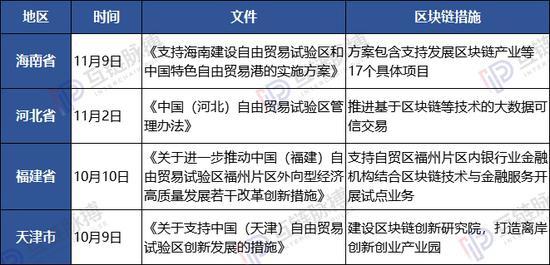 http://www.reviewcode.cn/bianchengyuyan/99783.html