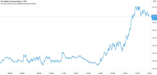 负面消息积累诱发市场异动 欧洲股市、美国期指集体下跌