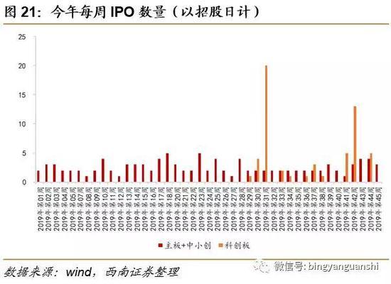 博彩首存10送彩金·姜岩:目前推出航运指数期货的条件已经成熟